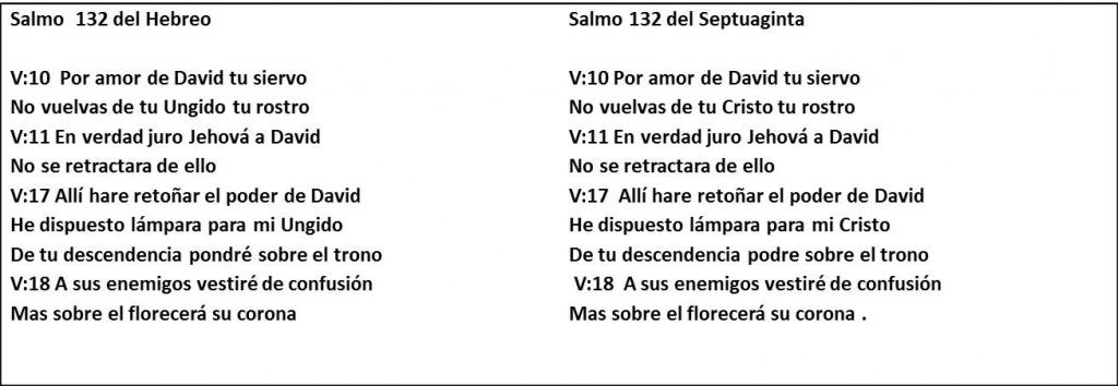 Salmo 132 del Hebreo vs. Salmo 132 del Septuaginta